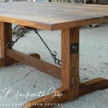Table 4a